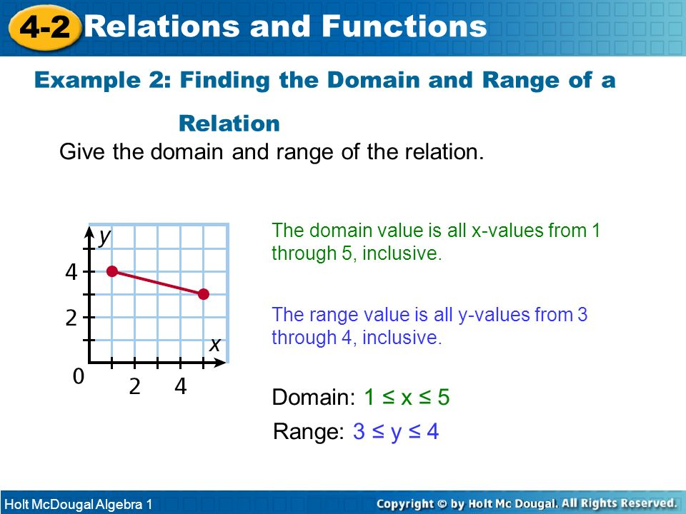 Holt McDougal Algebra 1 4-2 Relations and Functions Example 2: Finding the Domain and Range of a Relation Give the domain and range of the relation. D
