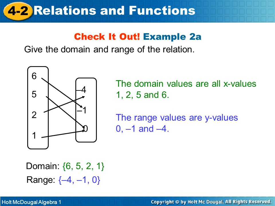 Holt McDougal Algebra 1 4-2 Relations and Functions Check It Out! Example 2a Give the domain and range of the relation. –4 –1 0 1 2 6 5 Domain: {6, 5,