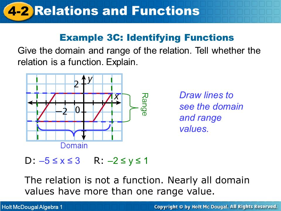 Holt McDougal Algebra 1 4-2 Relations and Functions Example 3C: Identifying Functions Give the domain and range of the relation. Tell whether the rela