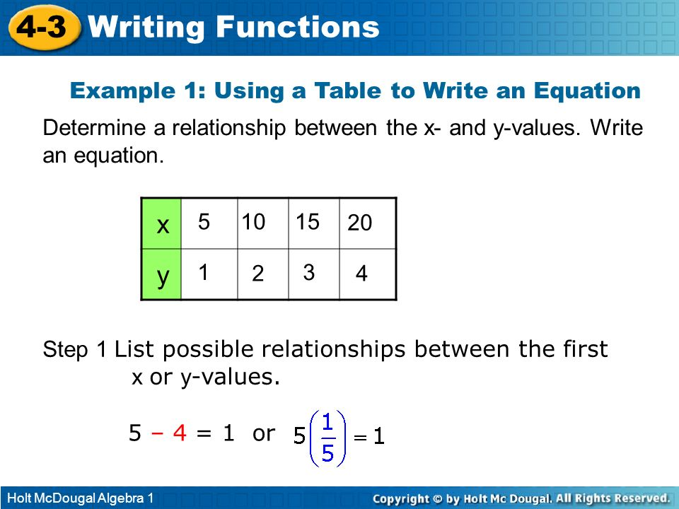 Holt McDougal Algebra 1 4-3 Writing Functions Example 1: Using a Table to Write an Equation Determine a relationship between the x- and y-values. Writ