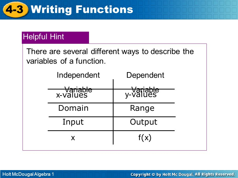 Holt McDougal Algebra 1 4-3 Writing Functions Helpful Hint There are several different ways to describe the variables of a function. Independent Varia