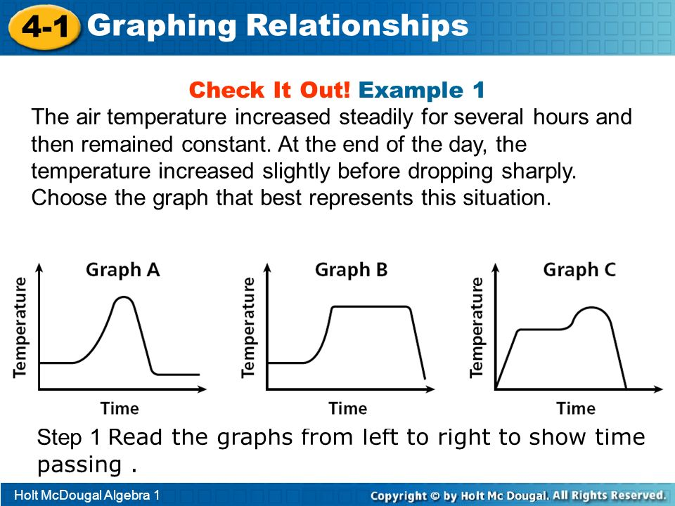 Holt McDougal Algebra 1 4-1 Graphing Relationships Check It Out! Example 1 The air temperature increased steadily for several hours and then remained