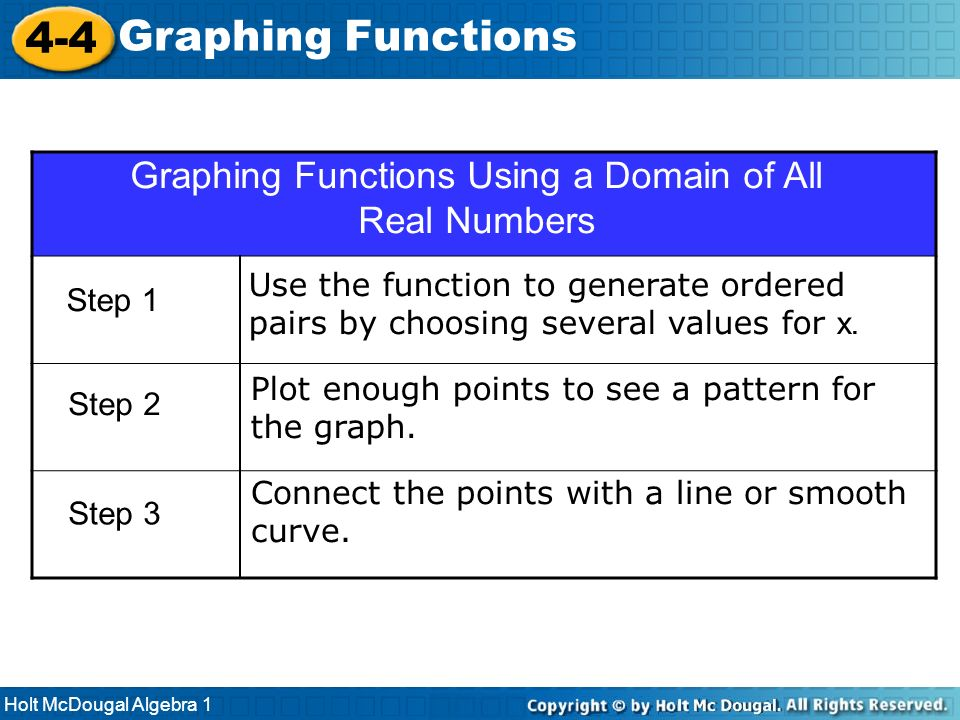 Holt McDougal Algebra 1 4-4 Graphing Functions Graphing Functions Using a Domain of All Real Numbers Step 1 Use the function to generate ordered pairs