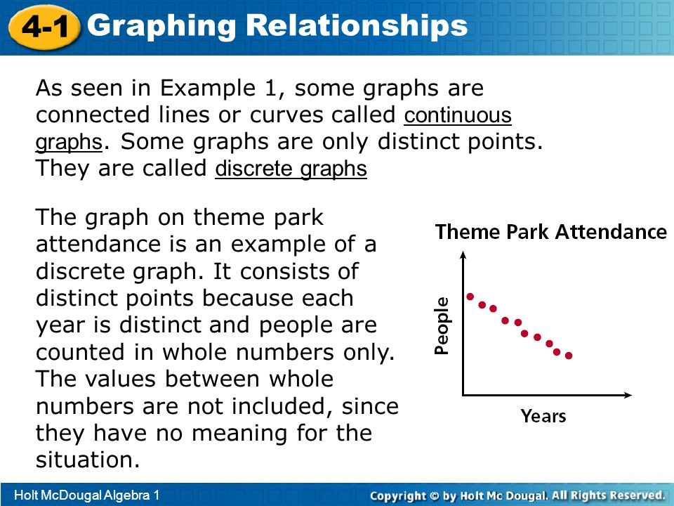 Holt McDougal Algebra 1 4-1 Graphing Relationships As seen in Example 1, some graphs are connected lines or curves called continuous graphs. Some grap