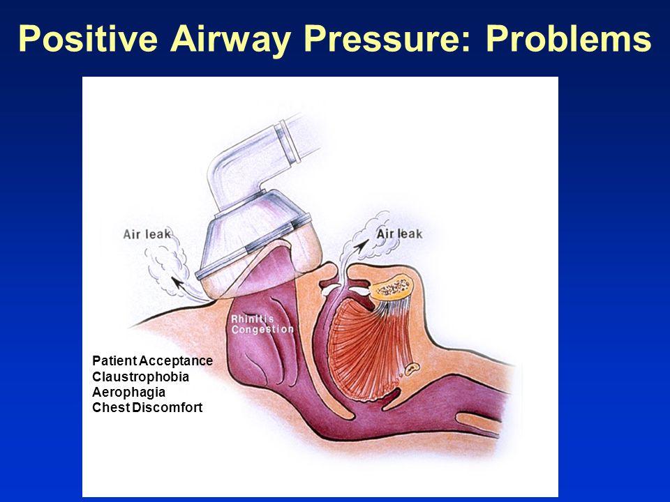 Positive Airway Pressure: Problems Patient Acceptance Claustrophobia Aerophagia Chest Discomfort Mask Discomfort