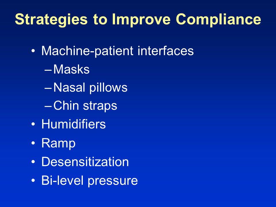 Strategies to Improve Compliance Machine-patient interfaces –Masks –Nasal pillows –Chin straps Humidifiers Ramp Desensitization Bi-level pressure