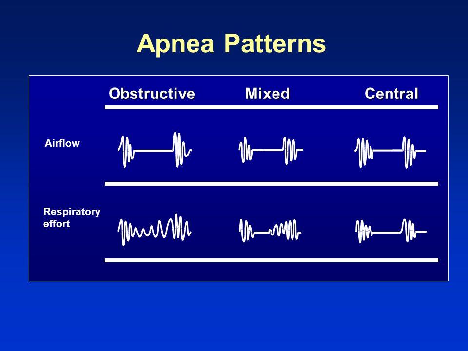 Apnea Patterns Obstructive Mixed MixedCentral Airflow Respiratory effort