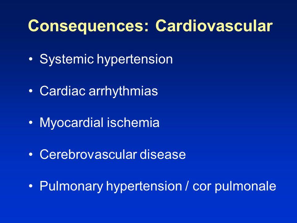 Consequences: Cardiovascular Systemic hypertension Cardiac arrhythmias Myocardial ischemia Cerebrovascular disease Pulmonary hypertension / cor pulmon