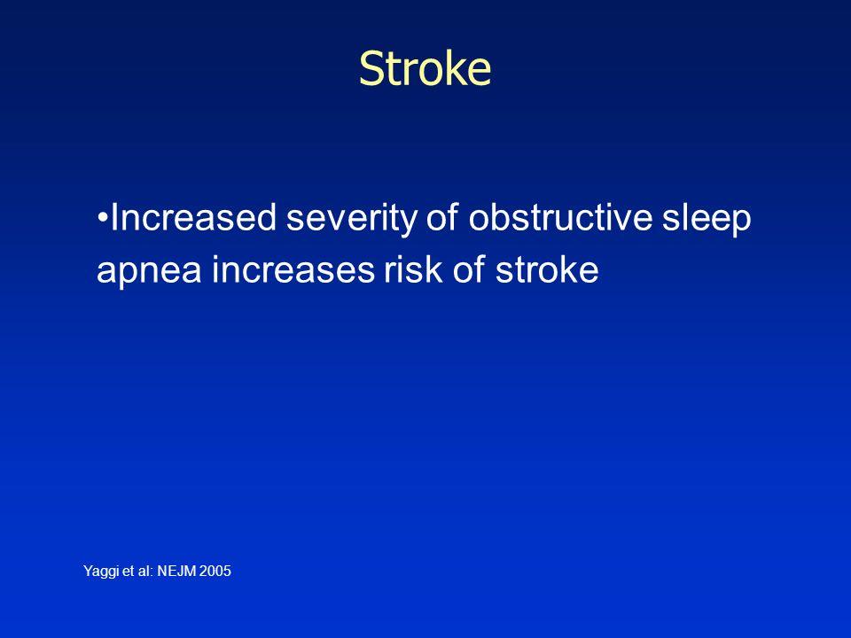 Stroke Increased severity of obstructive sleep apnea increases risk of stroke Yaggi et al: NEJM 2005
