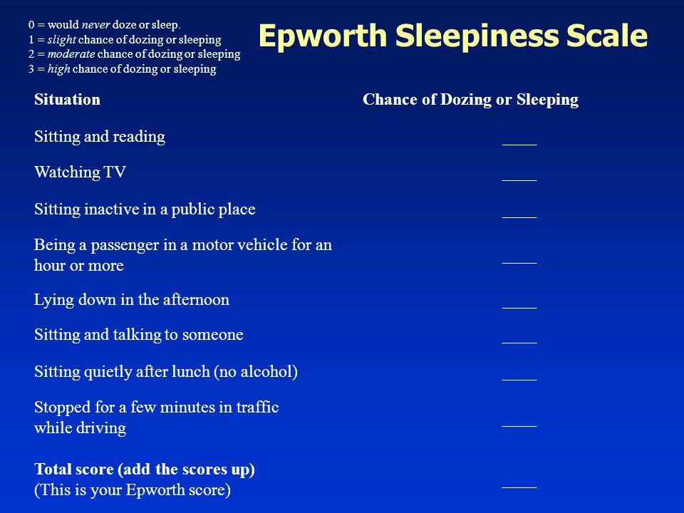 0 = would never doze or sleep. 1 = slight chance of dozing or sleeping 2 = moderate chance of dozing or sleeping 3 = high chance of dozing or sleeping