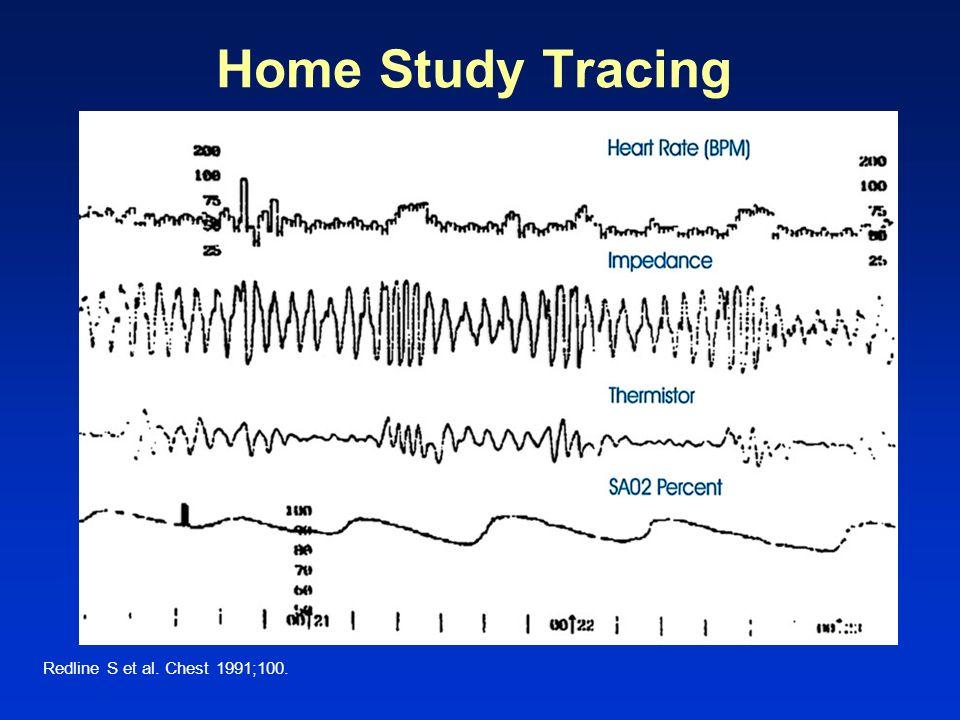 Home Study Tracing Redline S et al. Chest 1991;100.