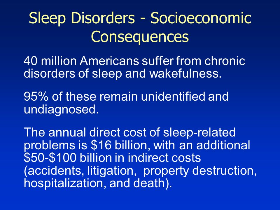 Sleep Disorders - Socioeconomic Consequences 40 million Americans suffer from chronic disorders of sleep and wakefulness. 95% of these remain unidenti