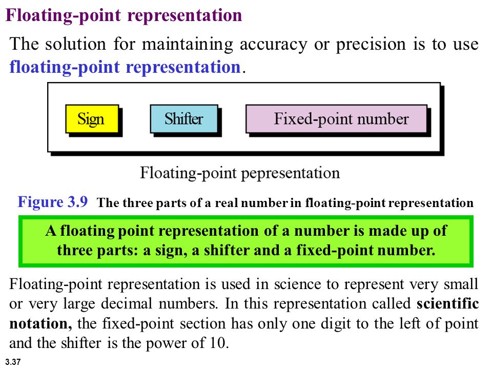 3.37 Floating-point representation The solution for maintaining accuracy or precision is to use floating-point representation. Figure 3.9 The three pa