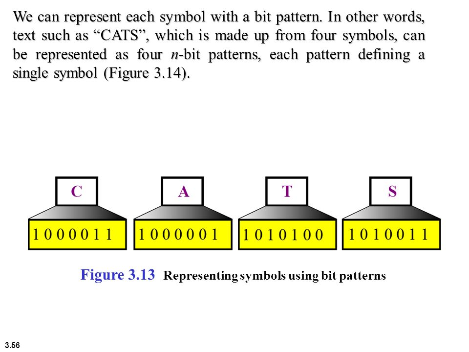3.56 Figure 3.13 Representing symbols using bit patterns We can represent each symbol with a bit pattern. In other words, text such as CATS, which is