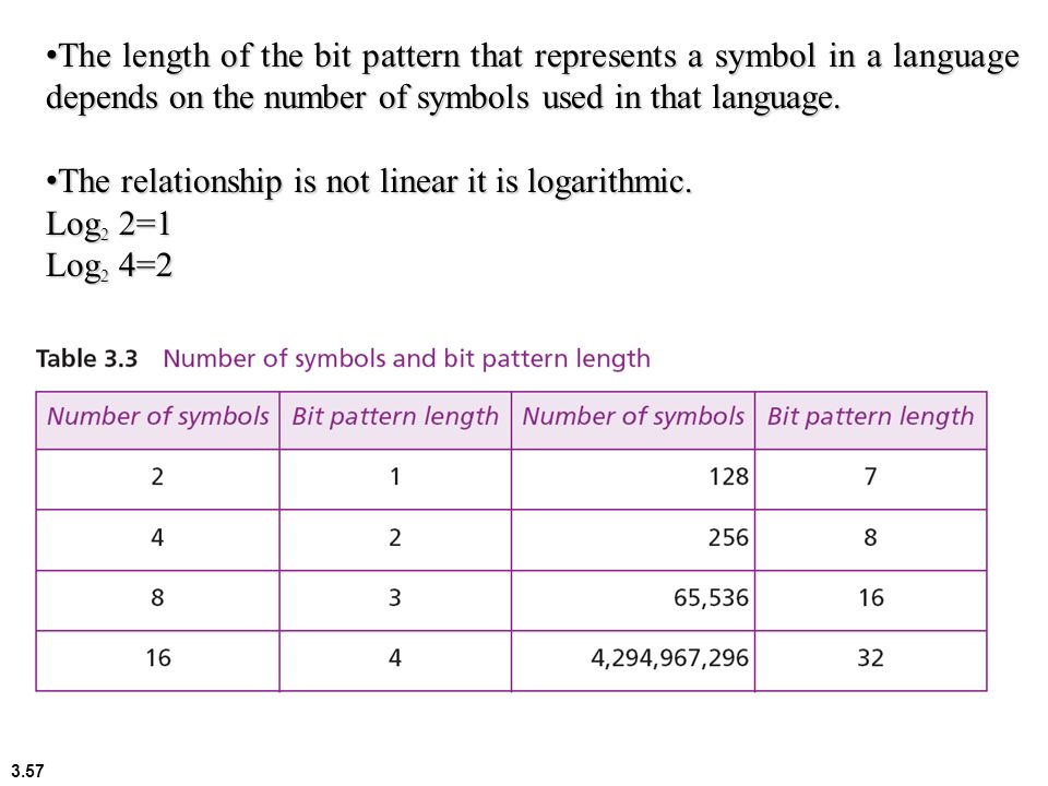 3.57 The length of the bit pattern that represents a symbol in a language depends on the number of symbols used in that language. The length of the bi