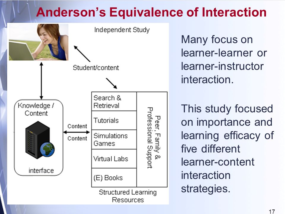 17 Andersons Equivalence of Interaction Many focus on learner-learner or learner-instructor interaction.