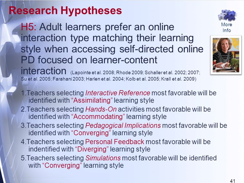 41 Research Hypotheses H5: Adult learners prefer an online interaction type matching their learning style when accessing self-directed online PD focused on learner-content interaction (Lapointe et al.