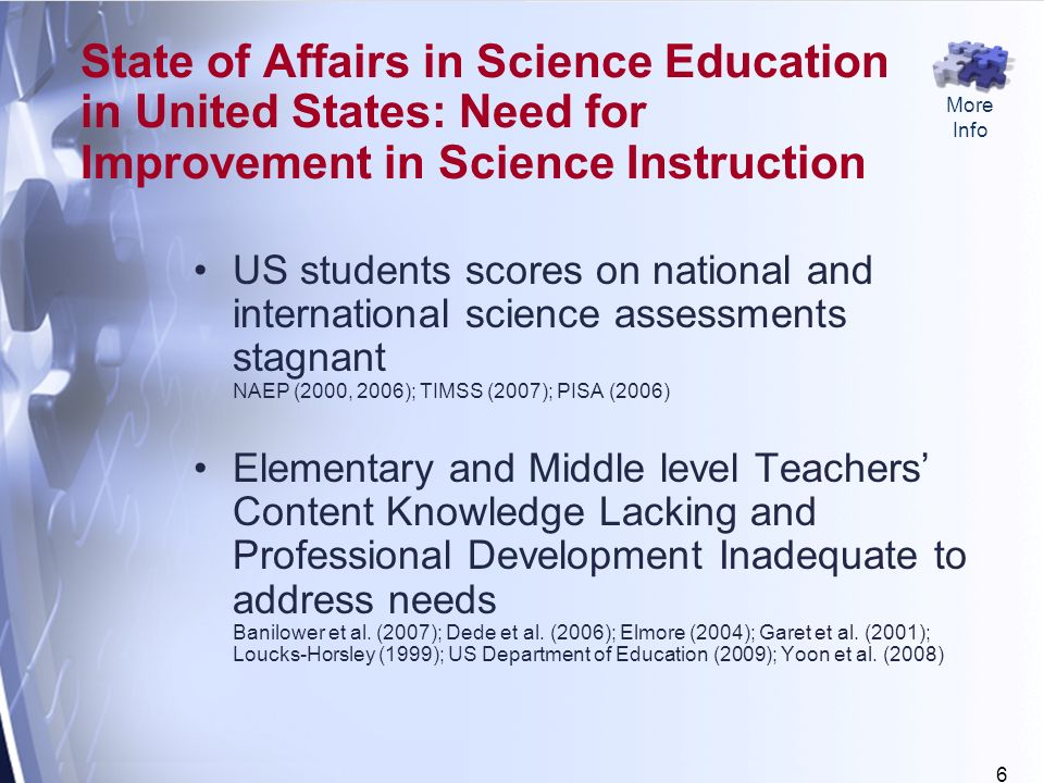 6 US students scores on national and international science assessments stagnant NAEP (2000, 2006); TIMSS (2007); PISA (2006) Elementary and Middle level Teachers Content Knowledge Lacking and Professional Development Inadequate to address needs Banilower et al.