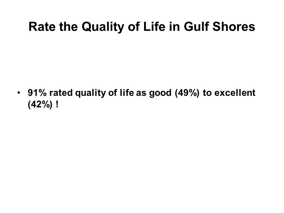 Rate the Quality of Life in Gulf Shores 91% rated quality of life as good (49%) to excellent (42%) !
