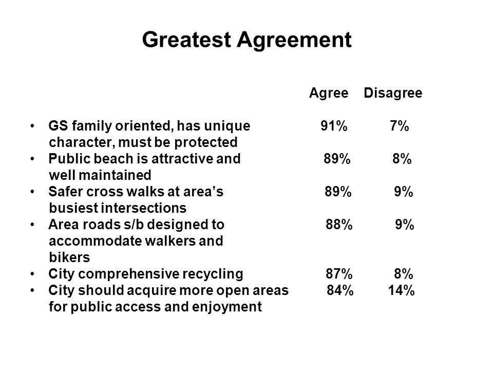 Greatest Agreement Agree Disagree GS family oriented, has unique 91% 7% character, must be protected Public beach is attractive and 89% 8% well mainta
