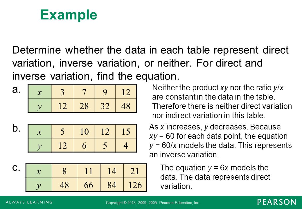 Copyright © 2013, 2009, 2005 Pearson Education, Inc. Example Determine whether the data in each table represent direct variation, inverse variation, o