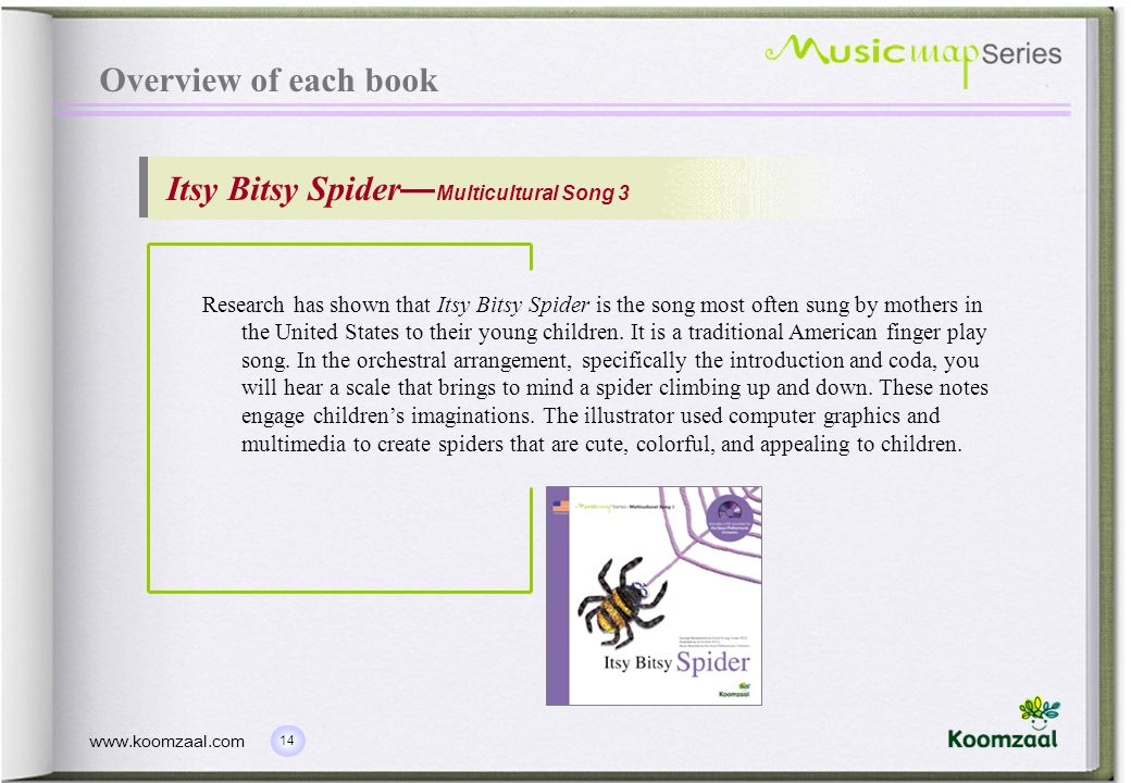 14 www.koomzaal.com Overview of each book Itsy Bitsy Spider Multicultural Song 3 Research has shown that Itsy Bitsy Spider is the song most often sung