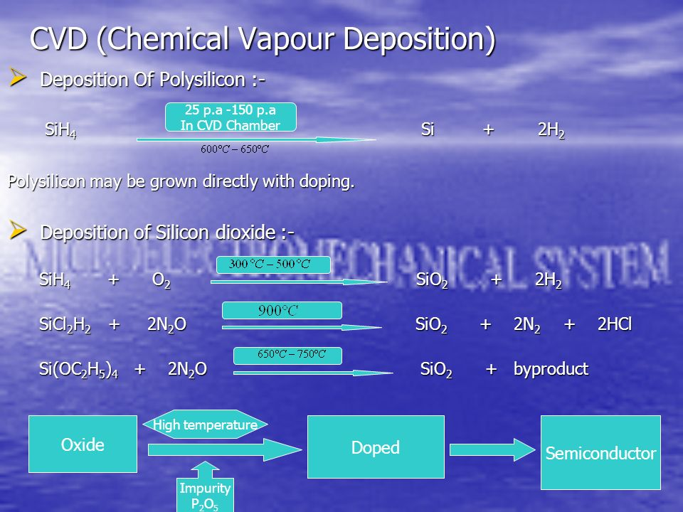 CVD (Chemical Vapour Deposition) Deposition Of Polysilicon :- Deposition Of Polysilicon :- SiH 4 Si + 2H 2 SiH 4 Si + 2H 2 Polysilicon may be grown di