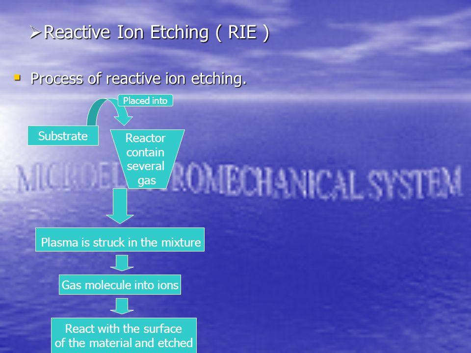 Reactive Ion Etching ( RIE ) Reactive Ion Etching ( RIE ) Process of reactive ion etching. Process of reactive ion etching. Substrate Reactor contain