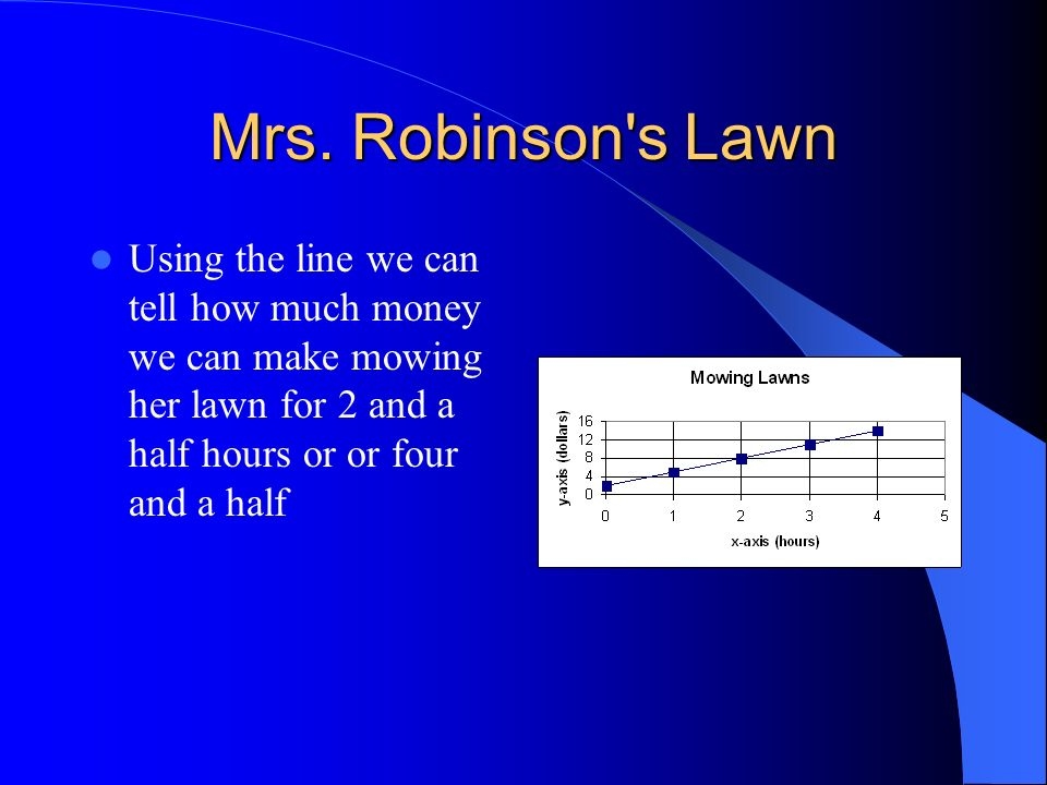 Mrs. Robinson's Lawn After plotting all the points we can draw a line from point to point that will help us find values between the points.