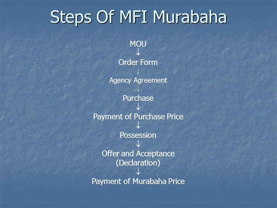 Steps Of MFI Murabaha MOU Order Form Agency Agreement Purchase Payment of Purchase Price Possession Offer and Acceptance (Declaration) Payment of Mura