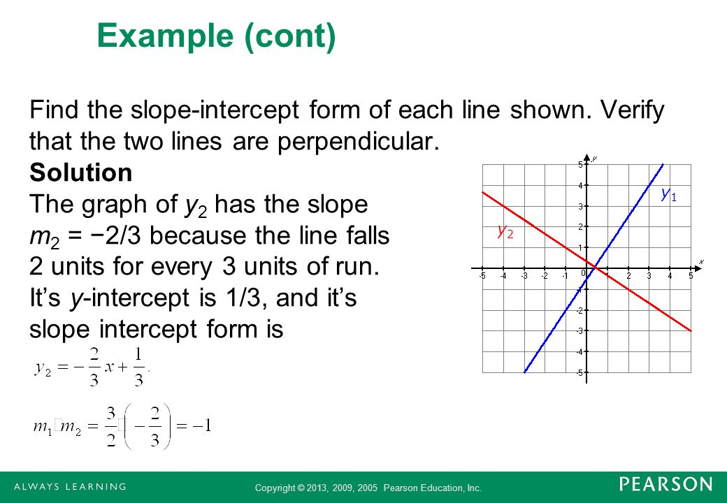 Copyright © 2013, 2009, 2005 Pearson Education, Inc. Example (cont) Find the slope-intercept form of each line shown. Verify that the two lines are pe