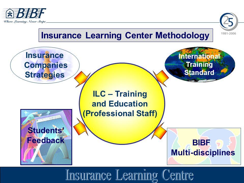(CII), UK (AICPCU), USA (IGIE), Canada Insurance Learning Centre Strategic Partners