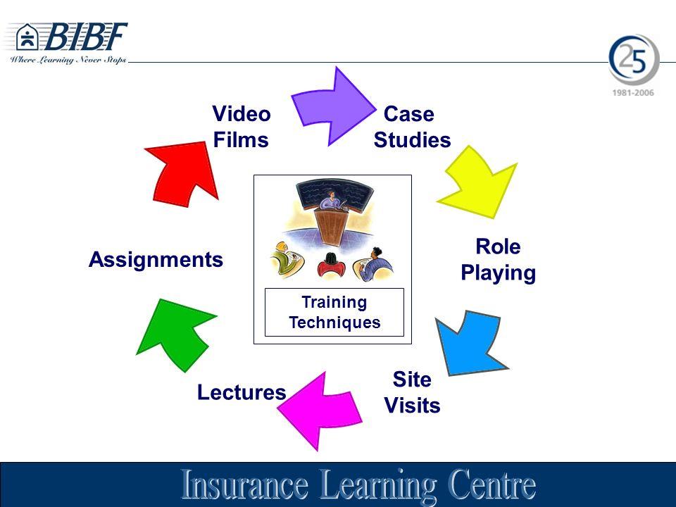BIBF Insurance Diploma – BID (Arabic & English) BIBF Advanced Insurance Diploma – BAID (Arabic & English) BIBF Insurance Management Diploma – BIMD (English) BIBF Diplomas (Face-to-Face)