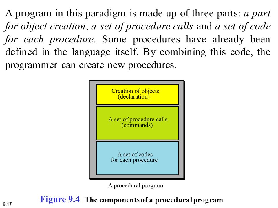 9.17 A program in this paradigm is made up of three parts: a part for object creation, a set of procedure calls and a set of code for each procedure.