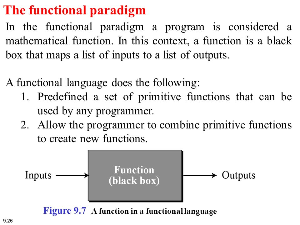 9.26 The functional paradigm In the functional paradigm a program is considered a mathematical function. In this context, a function is a black box th