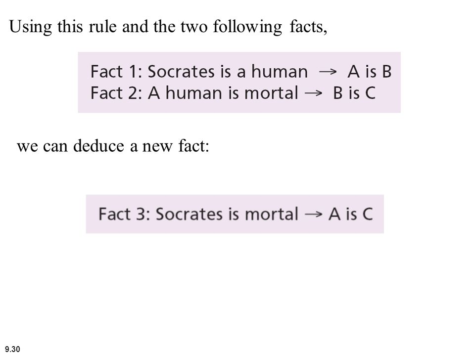 9.30 Using this rule and the two following facts, we can deduce a new fact: