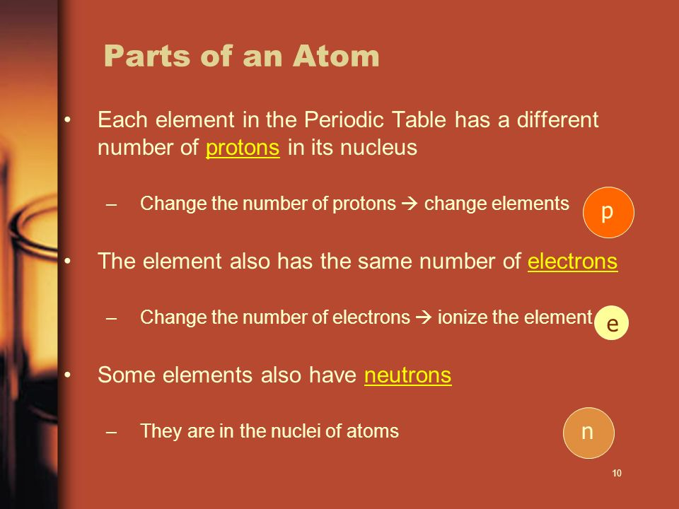 10 Parts of an Atom Each element in the Periodic Table has a different number of protons in its nucleus –Change the number of protons change elements