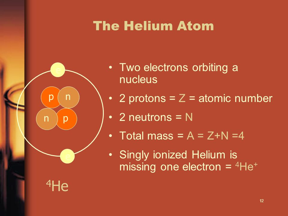 12 The Helium Atom Two electrons orbiting a nucleus 2 protons = Z = atomic number 2 neutrons = N Total mass = A = Z+N =4 Singly ionized Helium is miss