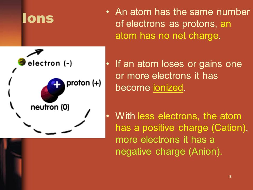 18 Ions An atom has the same number of electrons as protons, an atom has no net charge. If an atom loses or gains one or more electrons it has become