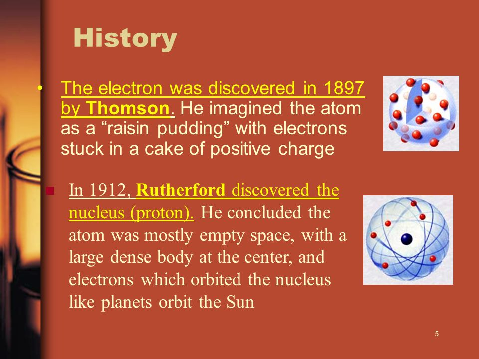 5 History The electron was discovered in 1897 by Thomson. He imagined the atom as a raisin pudding with electrons stuck in a cake of positive charge I