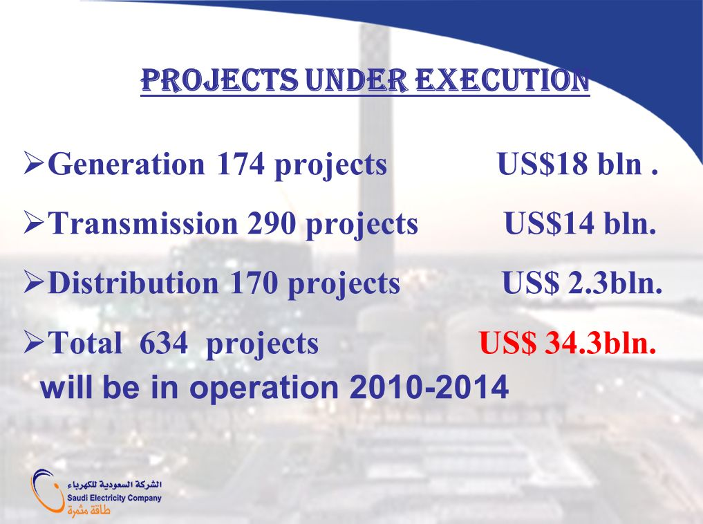 Generation 174 projects US$18 bln. Transmission 290 projects US$14 bln. Distribution 170 projects US$ 2.3bln. Total 634 projects US$ 34.3bln. will be