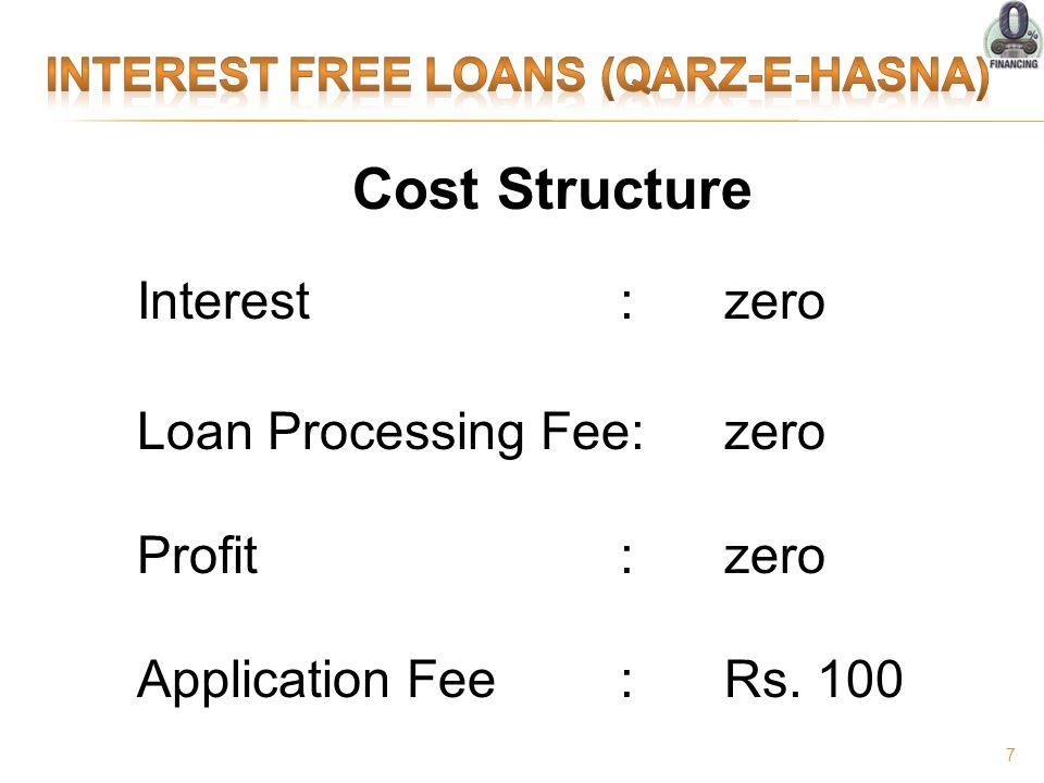 Cost Structure Interest:zero Loan Processing Fee:zero Profit :zero Application Fee:Rs. 100 7