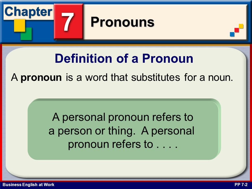Business English at Work Pronouns Pronouns have three cases: Cases of Pronouns PP 7-3 1.Nominative (Subjective) 2.Objective 3.Possessive The case depends on the pronouns function in the sentence.