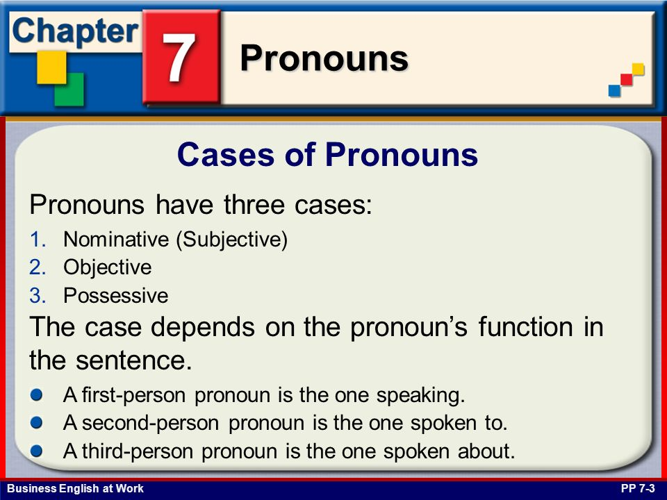Business English at Work Pronouns Use the possessive pronouns my, your, her, his, its, our, and their to modify the nouns that follow.