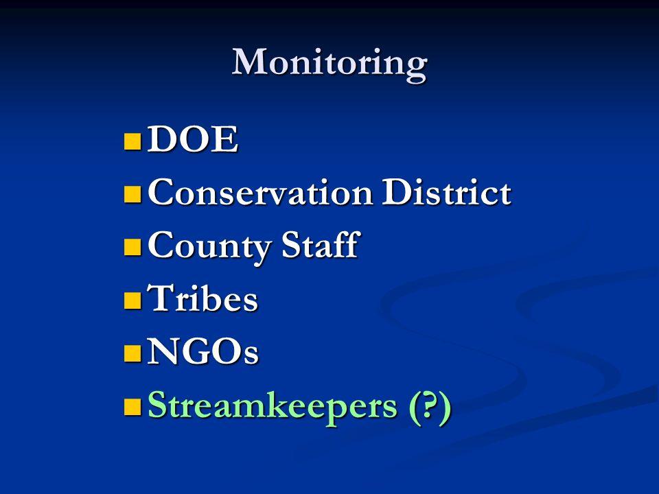Monitoring DOE DOE Conservation District Conservation District County Staff County Staff Tribes Tribes NGOs NGOs Streamkeepers ( ) Streamkeepers ( )