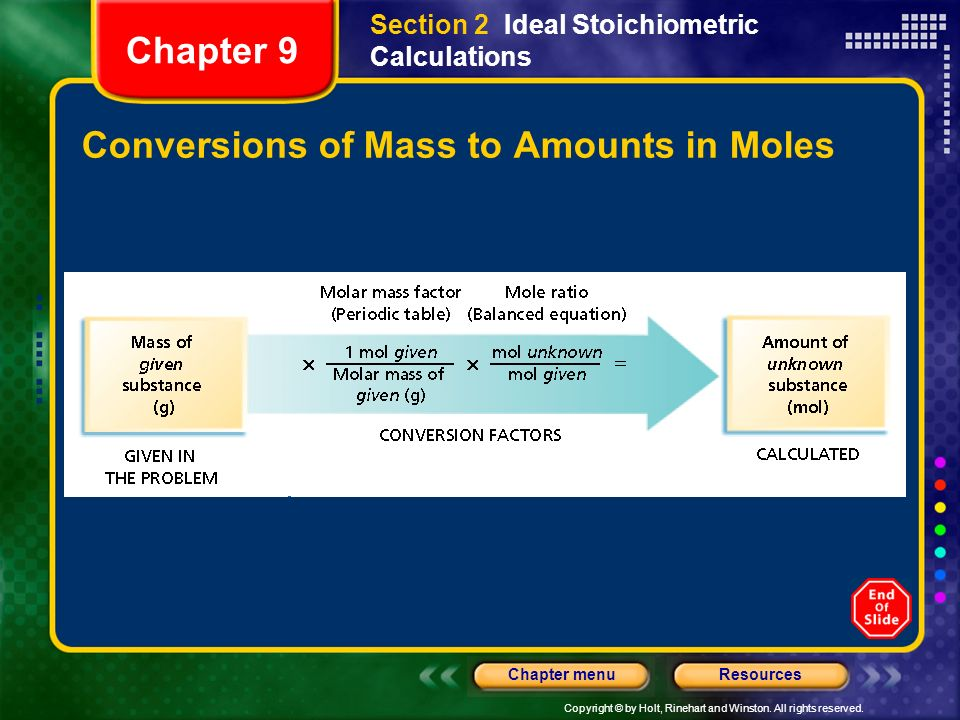 Copyright © by Holt, Rinehart and Winston. All rights reserved. ResourcesChapter menu Chapter 9 Conversions of Mass to Amounts in Moles Section 2 Idea