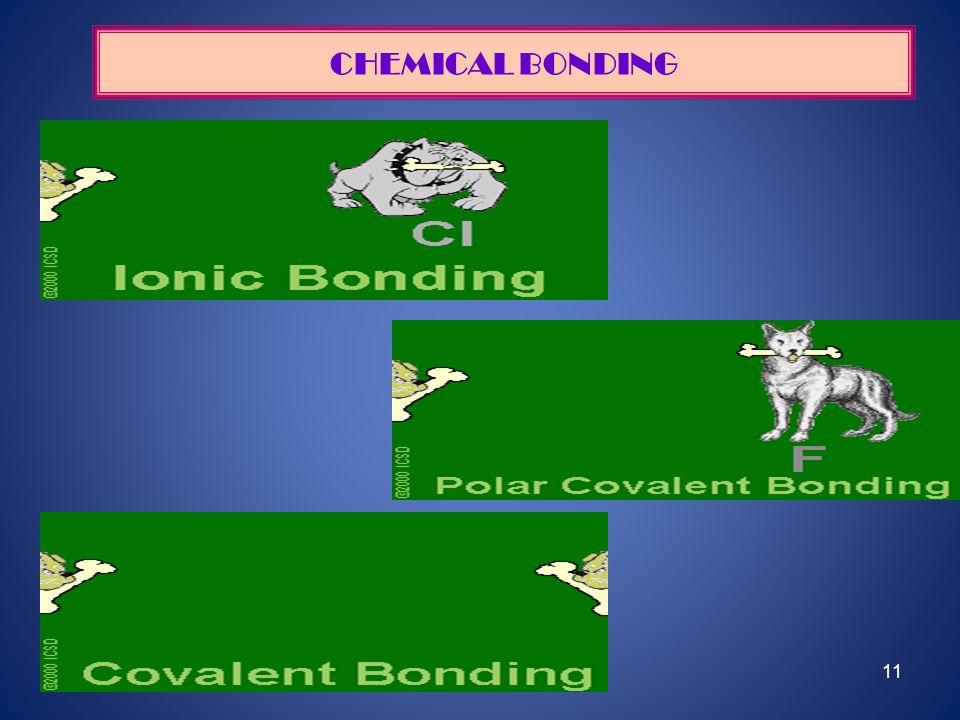 11 CHEMICAL BONDING
