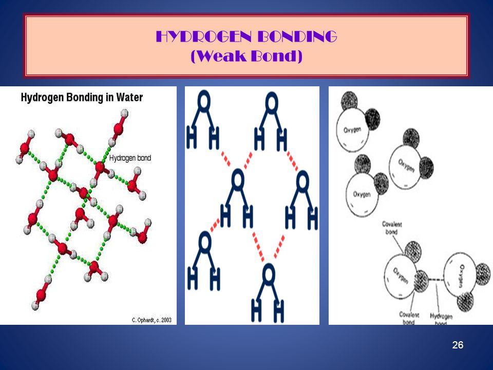 26 HYDROGEN BONDING (Weak Bond)
