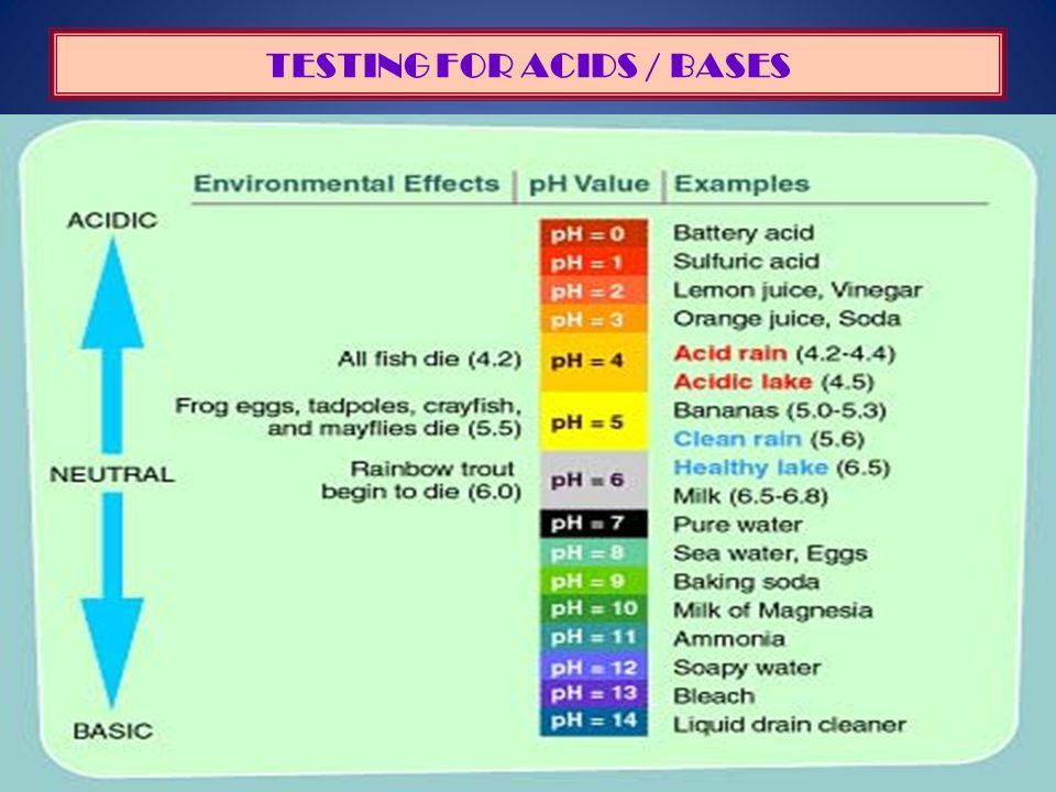 32 TESTING FOR ACIDS / BASES