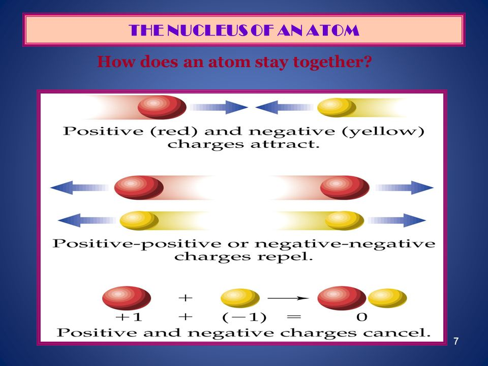 7 THE NUCLEUS OF AN ATOM How does an atom stay together?